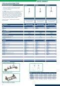 EMV - Schirmanschlussbügel - Page 4