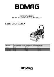 Technisches Datenblatt der BW 100 AC-4