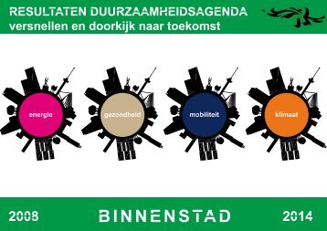resultaten duurzaam binnenstad