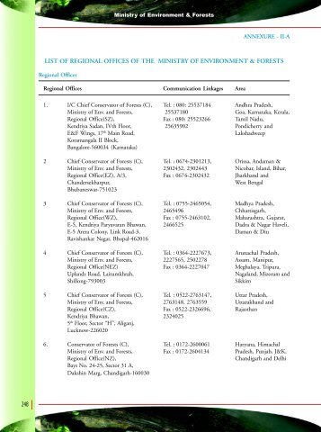 list of regional offices of the ministry of environment & forests