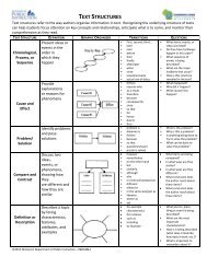 TEXT STRUCTURES - Wisconsin Standards