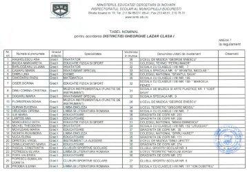 ministerul educatiei cercetarii si inovarii inspectoratul scolar al ...