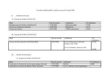 Liste des marchés publics conclus au cours de l'année 2006 ... - IUFM