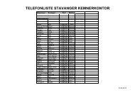 Telefonliste Kemner.xlsx - Stavanger kommune