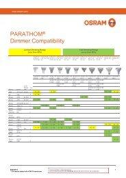 PARATHOM®PRO Dimmer Compatibility - Osram