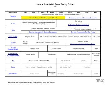 Pacing Guide Grade 6, Revision 13 - Nelson County School District