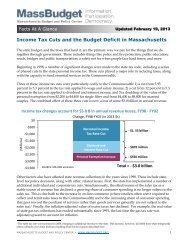 Income Tax Cuts and the Budget Deficit in Massachusetts