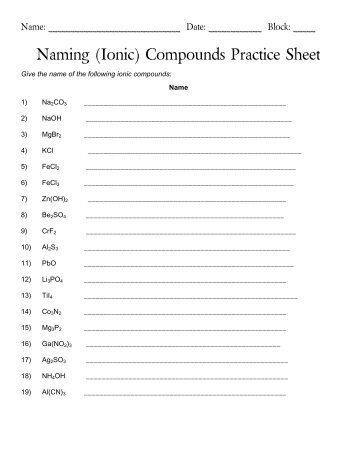 Naming (Ionic) Compounds Practice Sheet