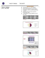 TELECOM Statistics xls( OCT-Dec' 09) - Auspi.in