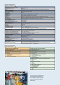 EAGLE System - Seite 6