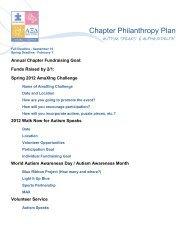 Philanthropy Plan - Alpha Xi Delta