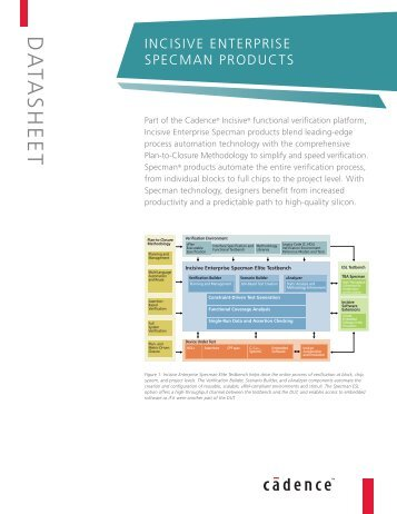 Incisive Enterprise Specman Products - Cadence