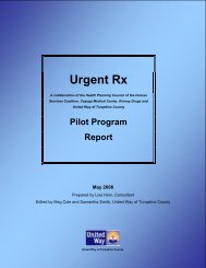 Urgent Rx Pilot Program Report - Human Services Coalition of ...