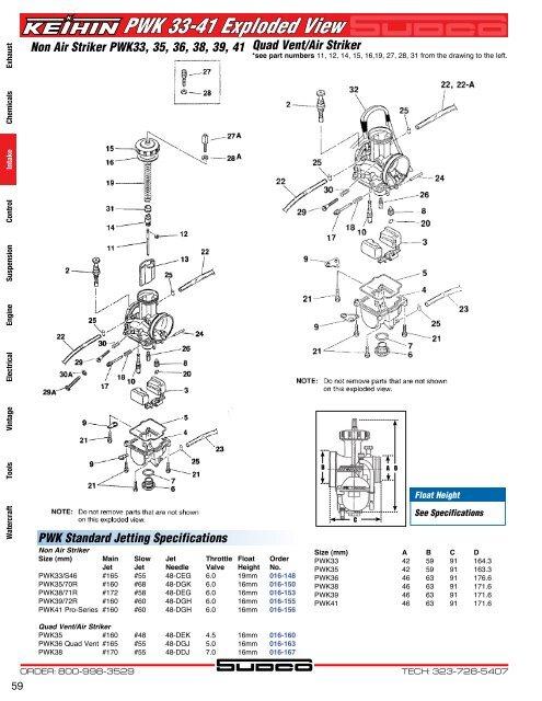 PWK 28 Parts PWK28 Replac