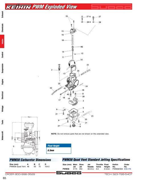 PJ Replacement Parts Keih