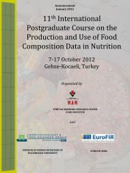 Production and Use of Food Composition Data in Nutrition