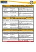 akademik program - utsam - Page 5