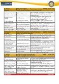 akademik program - utsam - Page 7