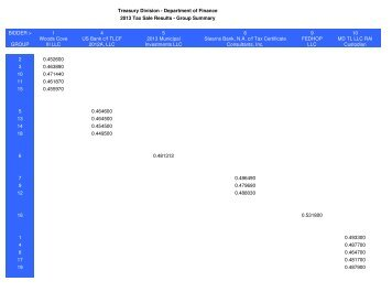 2013 Tax Lien Sale Result - Montgomery County, Maryland