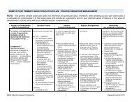 sample post primary induction action plan: positive behaviour