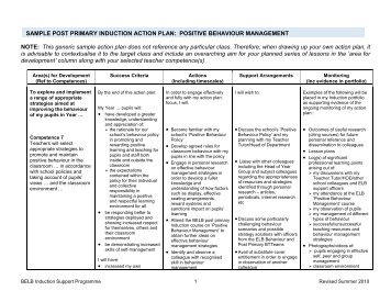 Literacy and maths action plans: examples (primary)