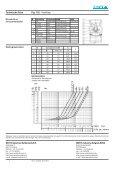 Technische fiche Fig. 102 - SOCLA - Page 2