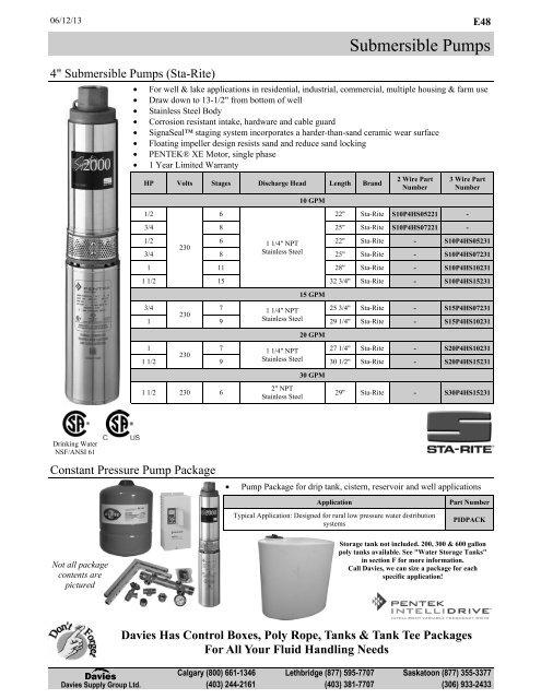 5 HP Standard 230 V Franklin 2821138110 Submersible Motor Control Box