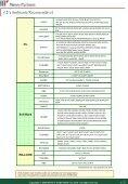 ( 2 ) Menu Principal - Money Partners - Page 6