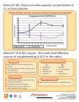 Microvit® AD3 Supra - Adisseo.biz - Page 4