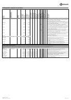 Preisliste Liste - Seite 7