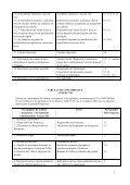 FONCIERE FORESTIERE Société en commandite par actions (SCA ... - Page 7