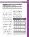 4 π°üØdG AGƒ¡dG á«Yƒf - Arab Forum for Environment and ... - Seite 4