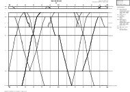 TrainPlan Graph X051 - Banportalen
