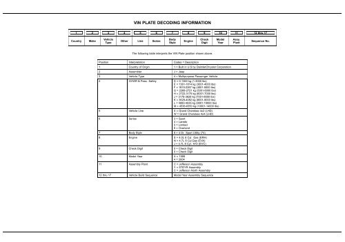 vin plate decoding information 1 asterreichischer jeep club differential,dana 35c 194