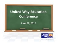 United Way Education Conference - United Way of Connecticut