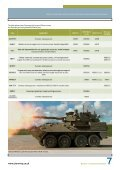 Pyrotechnics & Munitions: Munitions - Chemring Group PLC - Page 7