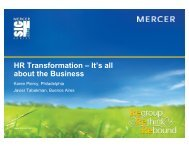 HR Transformation – It's all about the Business - Mercer Signature ...