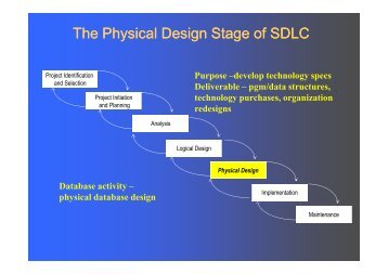 The Physical Design Stage of SDLC
