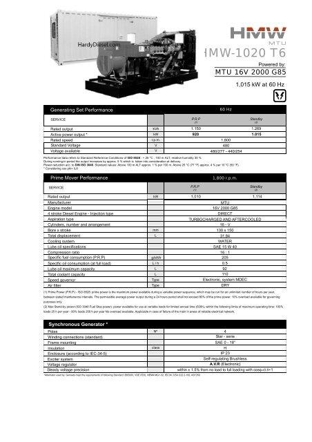 Mtu Detroit Diesel 1020 Kw Generator Spec Sheet