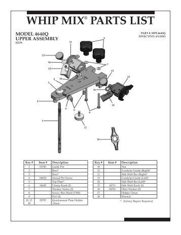 Whip Mix Articulator Guide