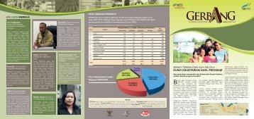 Newsletter Gerbang PNPM Mandiri Daerah ... - psflibrary.org