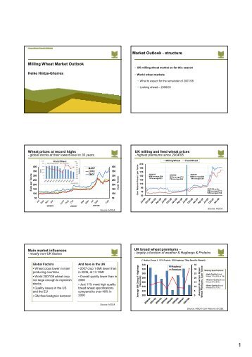 Milling Wheat Market Outlook Market Outlook - structure - HGCA