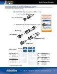 Venturi Vacuum Cartridges - Page 4