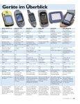 GPS-Geräte Im Test - Bayernbike.de - Seite 6