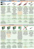 IMPAC infra hőmérsékletmérők és távadók összefoglaló katalógusa - Page 3
