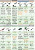 IMPAC infra hőmérsékletmérők és távadók összefoglaló katalógusa - Page 4