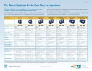 Elo TouchSystems All-in-One Touchcomputers - Elo Touch Solutions