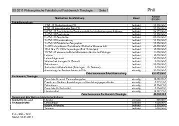 SS 2011 Philosophische Fakultät und Fachbereich Theologie Seite 1