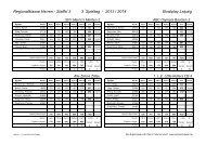 Regionalklasse Herren - Staffel 3 3. Spieltag - 2012 / 2013 Bowlplay ...
