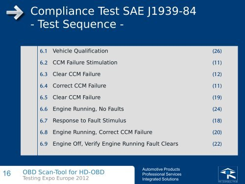 Compliance Test SAE J1939